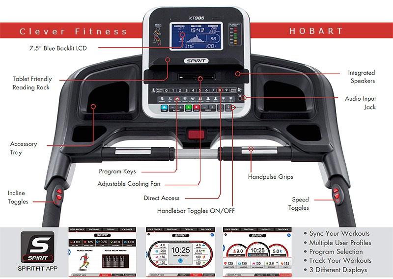 Spirit Treadmill Sales Hobart